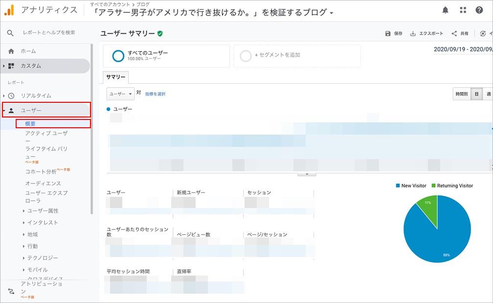 【SEOに活用】Googleアナリティクス基本的な使い方_2. ユーザー