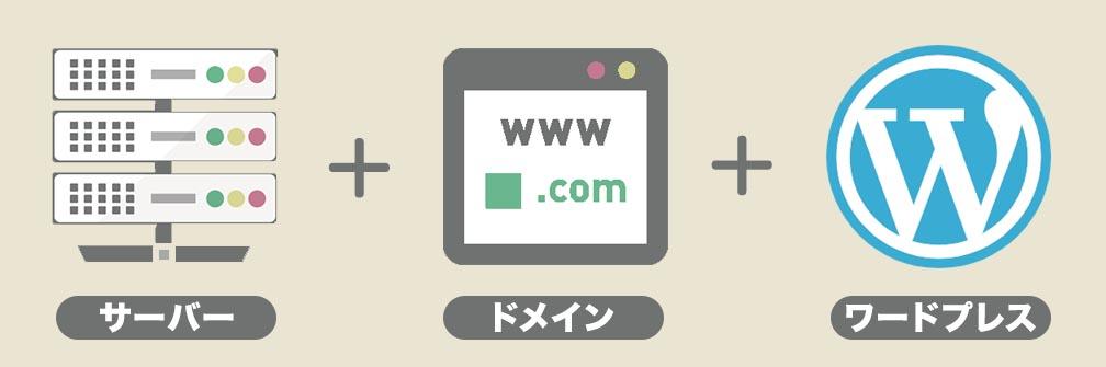 【WordPressブログを始める前に】必要手順を理解しよう