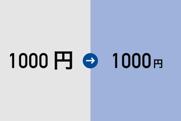 コツ②:数字と文字のフォントサイズにメリハリをつける