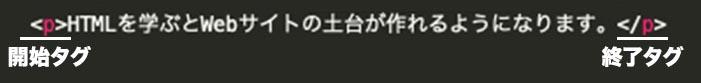 HTMLキホンの書き方 ①:タグで囲む-1