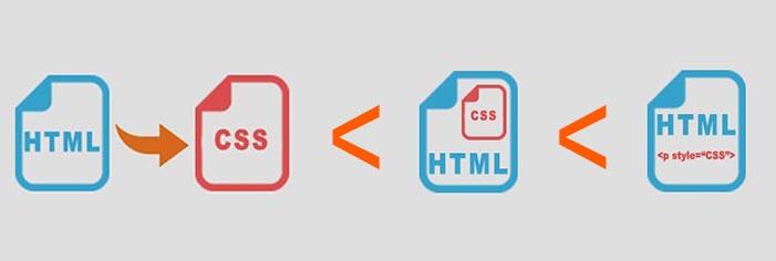CSSの書き方3つ:適用される順番は?