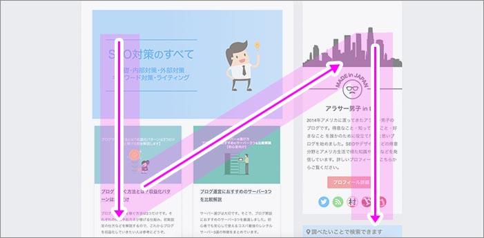 3. アドセンスの広告を貼る:効果的な掲載方法を知る_N
