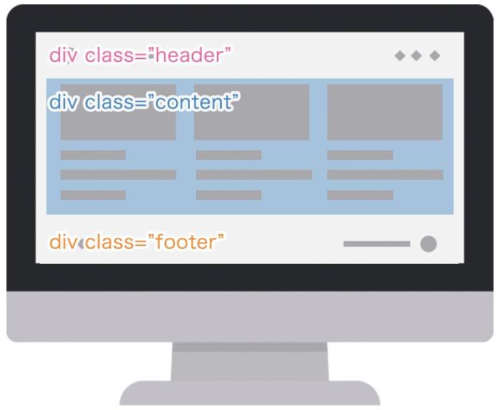 CSSでcontentを指定