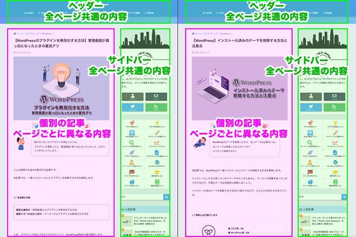 """HTMLとの違い:""""1ページ丸々"""" or """"パーツごと"""""""